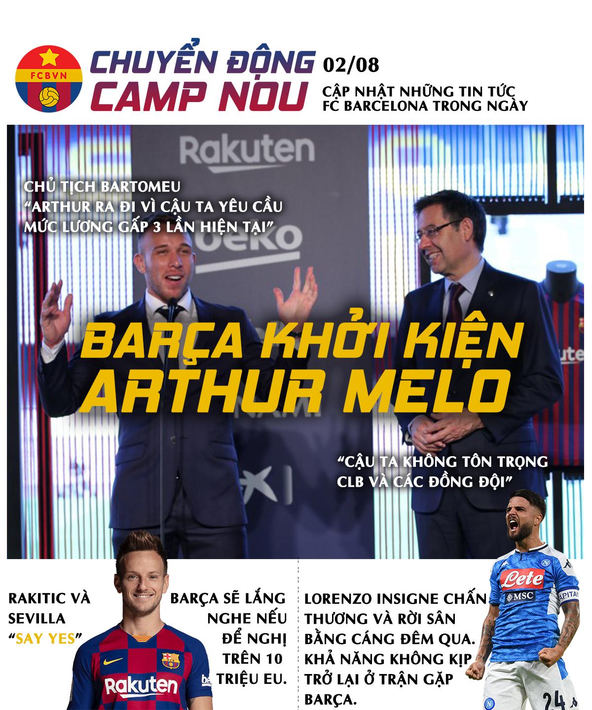 [Chuyển động Camp Nou] ngày 2-8-2020
