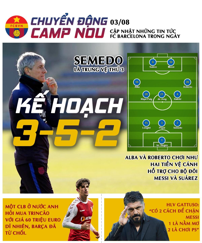 [Chuyển động Camp Nou] ngày 3-8-2020